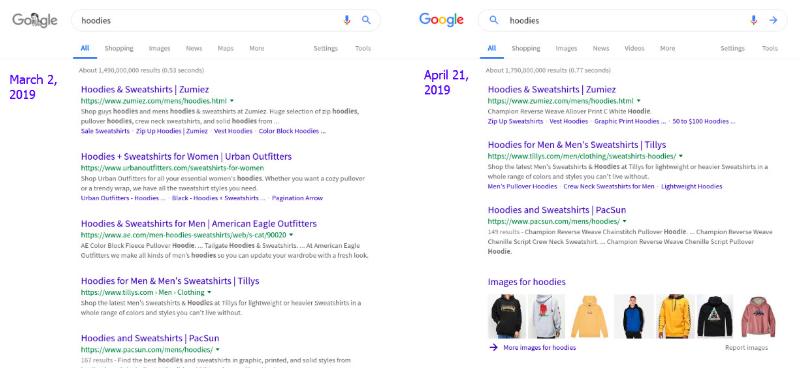 google image serps